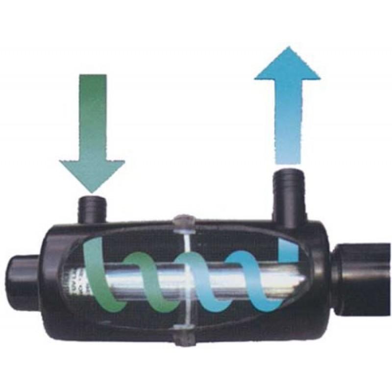 Pondmaster 02910 ultra violet light pond water clarifier for Pond uv light