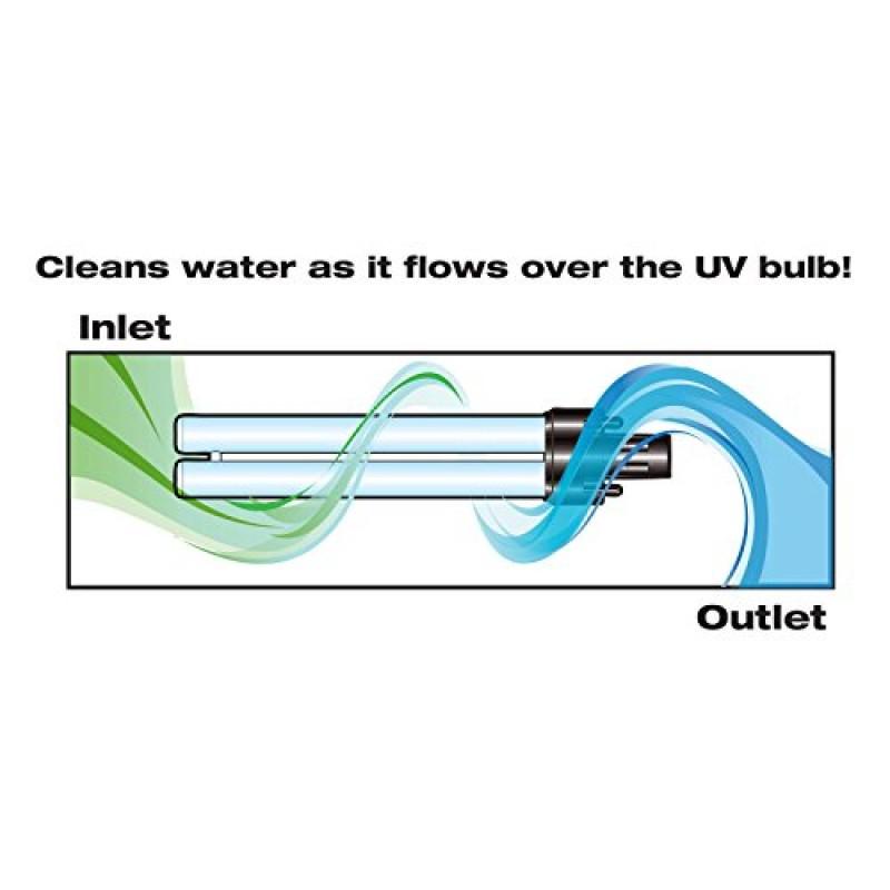 Totalpond uv pond clarifier for Uv pond cleaner